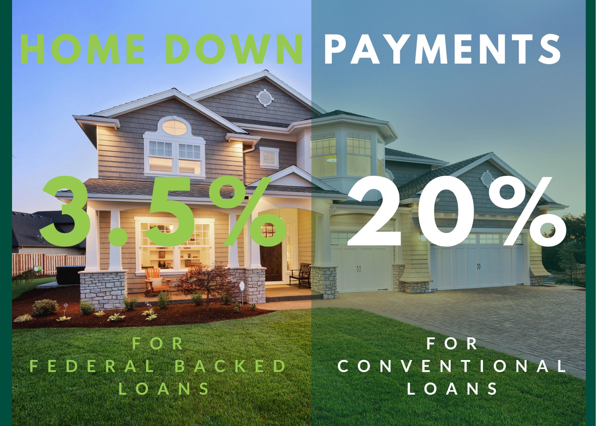 FHA loans Las Vegas